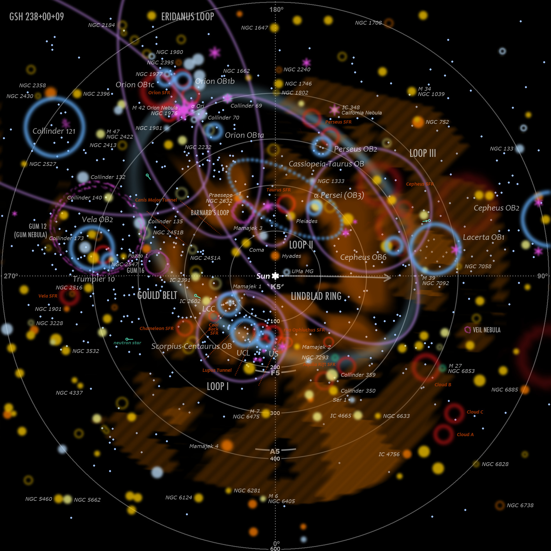 LocalMapL overview of the galaxy