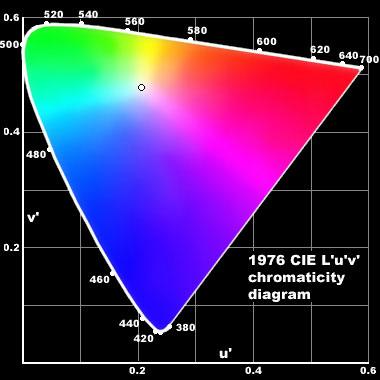 Handprint Modern Color Models