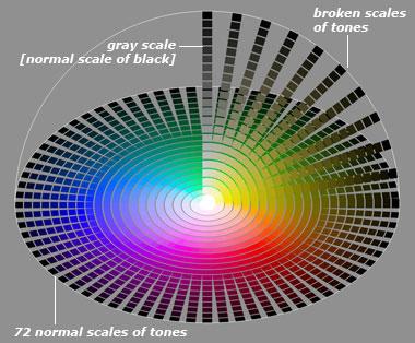 Handprint Color Harmony Design
