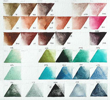Handprint Daniel Smith Primatek Watercolors